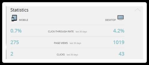 Wordpress Related Posts,statistics