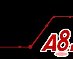 トレンドアフィリエイト a8